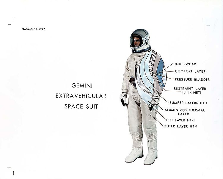 (May 1965) --- Cut-away view of the Gemini extravehicular spacesuit showing the suits different layers