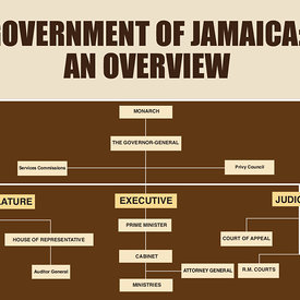 BLOOD AND FIRE - JAMAICAN POLITICAL HISTORY