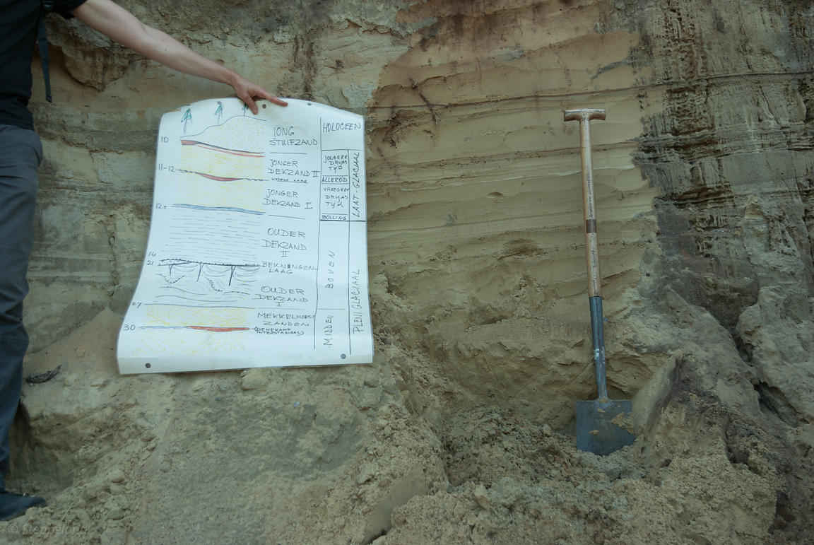 Paleo-ecology -Poster and earthlayers with spade