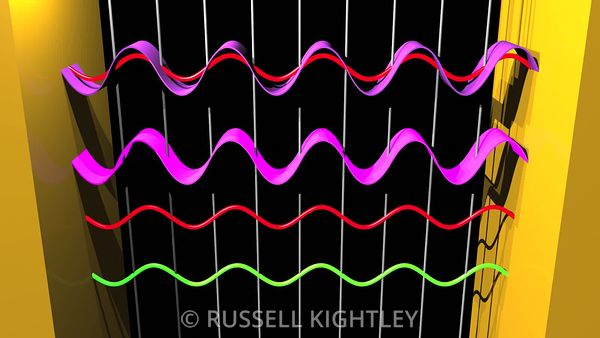 Standing-wave-summation-perspective-FHD-Russell-Kightley