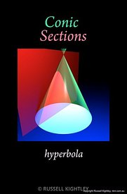 MATHS POSTER: Conic Section: Hyperbola