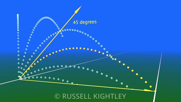 Optimal Launch Angle 45 degrees