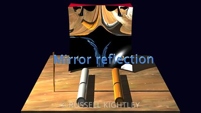 Mirror with varying curvature