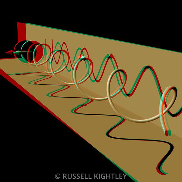 Anaglyph of a circularly polarized light wave.