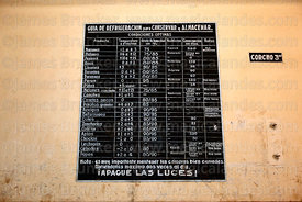 Refrigeration guide for different foods in storeroom of abandoned nitrate mining town of Humberstone, Region I, Chile