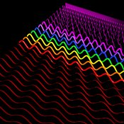 Electromagnetic Spectrum: visible light, ultraviolet & infrared thin #2 no text