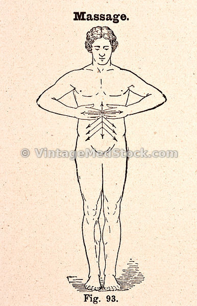 massage (abdominal muscles)