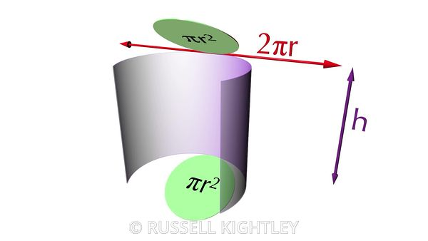 CYLINDER-SURFACE-AREA-animation-Russell-Kightley