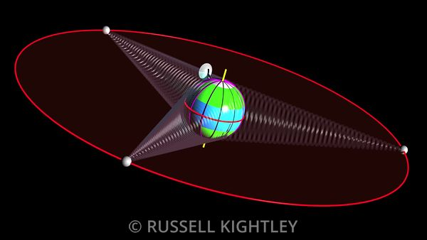 GEOSTATIONARY-satellite-FHD-Russell-Kightley