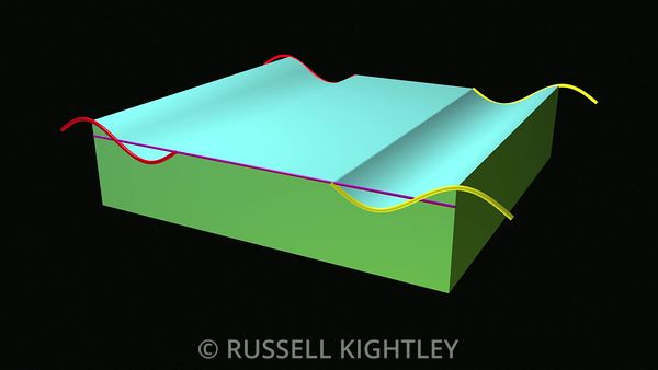 WAVE-superposition-animation-FHD-Russell-Kightley