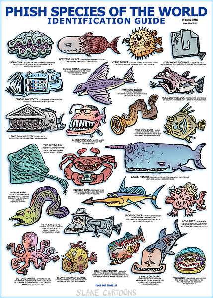 Phish Species Of The World ID Guide Poster