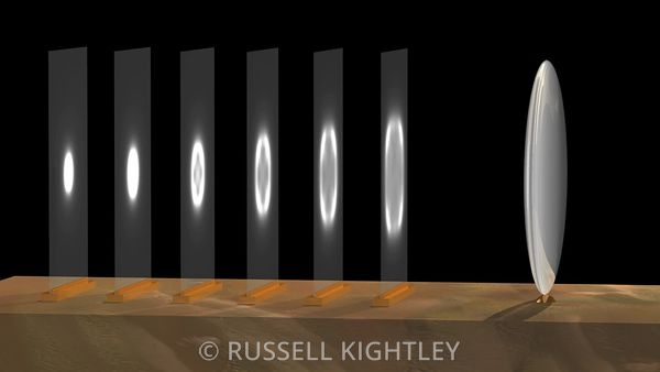 physics-bench-convex-lens-FHD-Russell-Kightley
