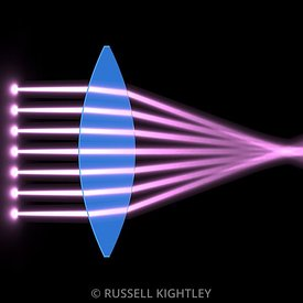 Light beams passing through a weak biconvex or converging lens