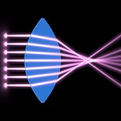Light beams passing through a strong biconvex or converging lens