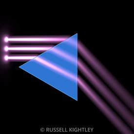 Light beams passing through a triangular prism #1