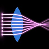 Light beams passing through a biconvex or converging lens #2
