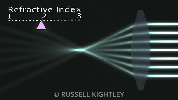LENS-Changing-Refractive-Index-FHD-Russell-Kightley_x6